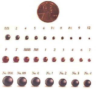 Shot Size Comparison Chart