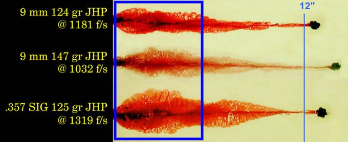 357 sig vs 9mm ballistic gel